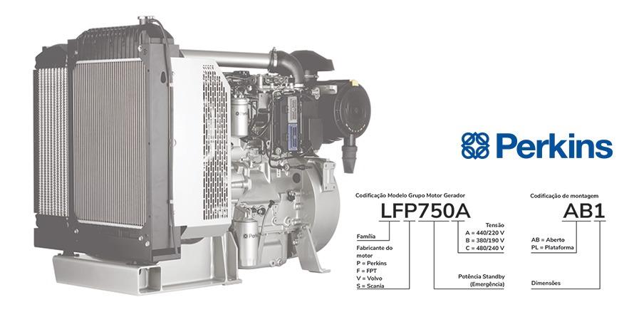 Codificação Modelo Grupo Motor Gerador 30 a 750 kVA Perkins